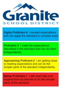 PBL Grade Scale